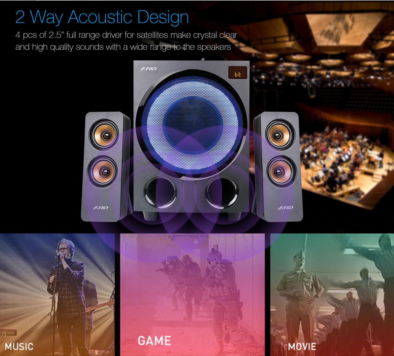 2 Way Acoustic Design